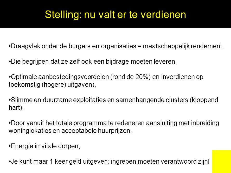 Informatie over het vervolg Reactie op aanvullingen rapport: Via: Kees Schijvenaars: k.schijvenaars@zundert.nl 076-599 56 00 of Sibo Arbeek: sarbeek@icsadviseurs.nl / 06-22267795k.schijvenaars@zundert.nl@icsadviseurs.nl