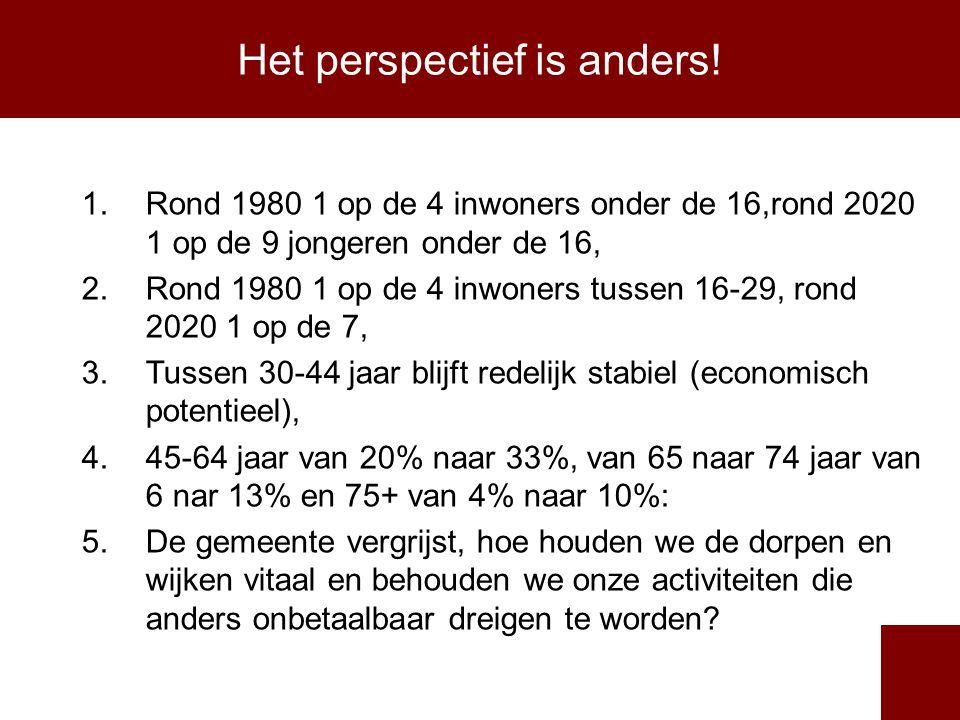 Basisvoorzieningen ProjectKostendrager investeringKostendrager Exploitatie Nieuwbouw of vernieuwbouw MFA Rijsbergen in combinatie met consultatiebureau en aanbodspunt bibliotheek.