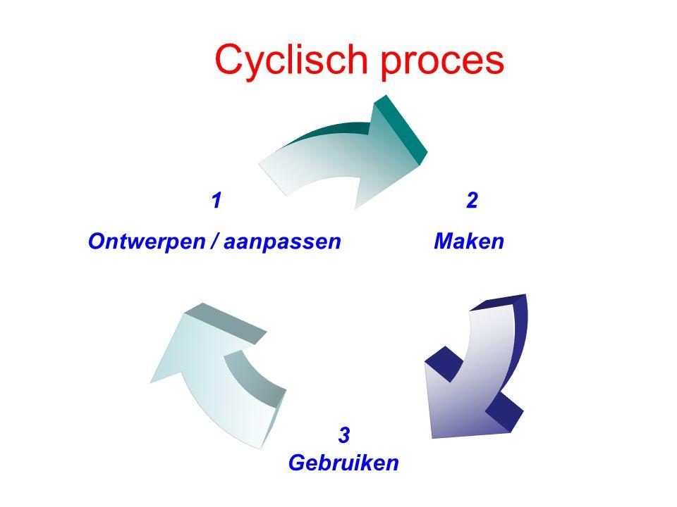 2 Maken 3 Gebruiken 1 Ontwerpen / aanpassen Cyclisch proces
