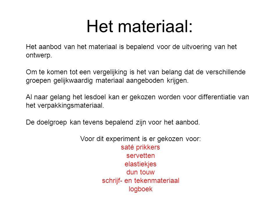 Het materiaal: Het aanbod van het materiaal is bepalend voor de uitvoering van het ontwerp.