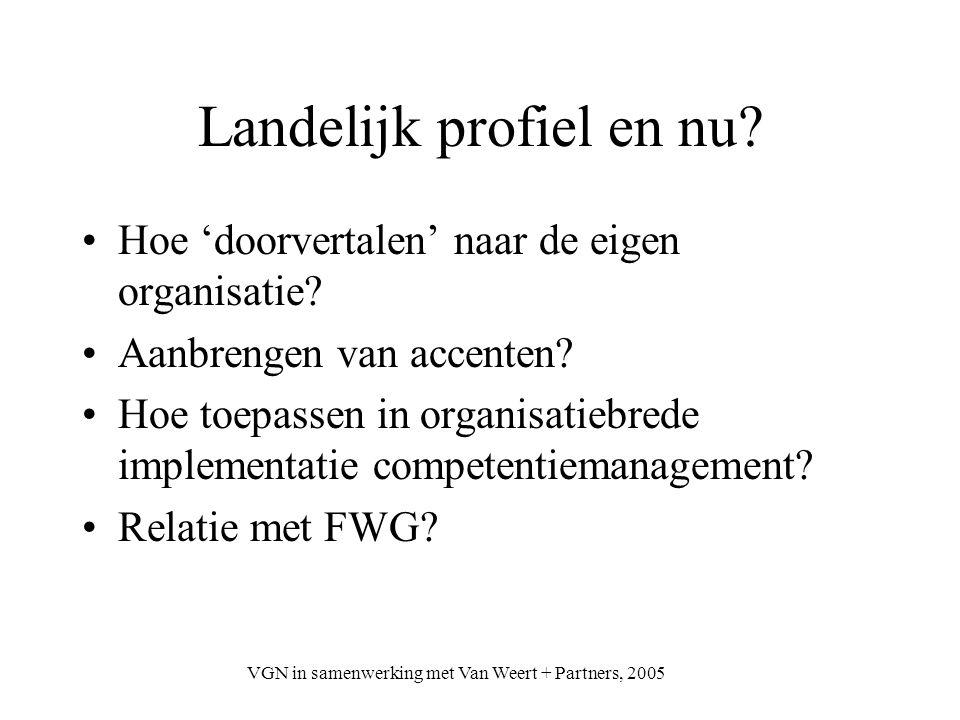 VGN in samenwerking met Van Weert + Partners, 2005 Landelijk profiel en nu? Hoe 'doorvertalen' naar de eigen organisatie? Aanbrengen van accenten? Hoe