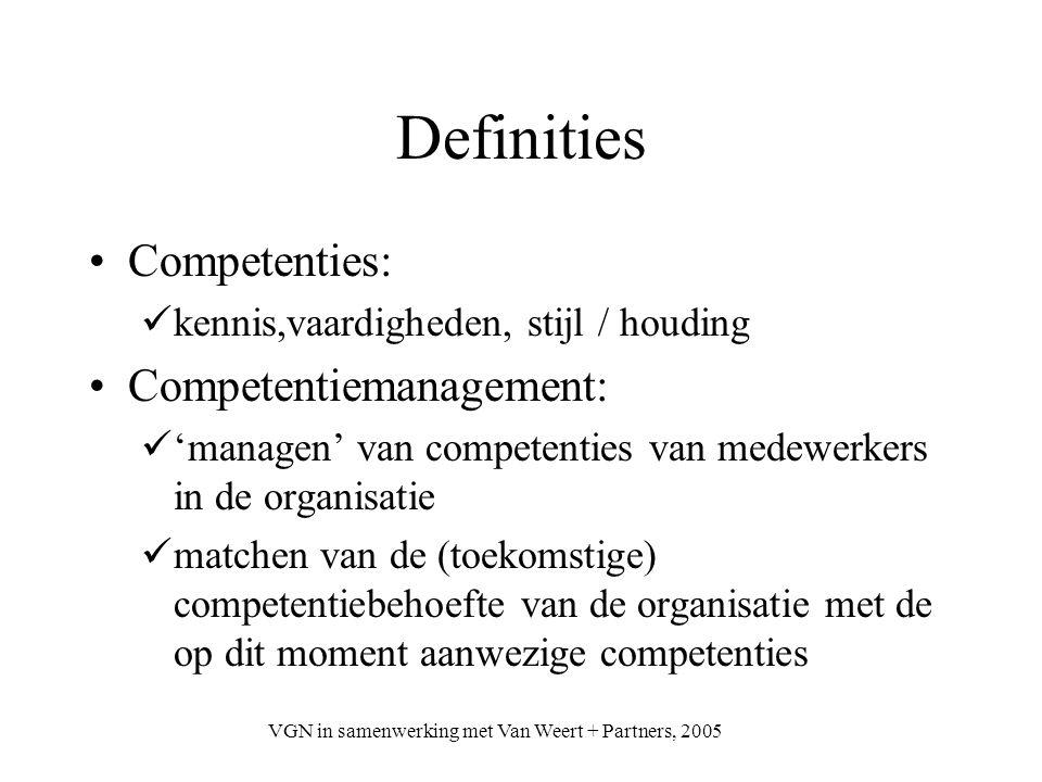 VGN in samenwerking met Van Weert + Partners, 2005 Belangrijkste onderdelen CM I.Het leren spreken van één (beoordelings)taal II.Opmaken van de balans, vaststellen van de gewenste competenties (norm/profielen) aanwezige competenties (nulmeting) III.Dichten van de competentiegap (POP's) ontwikkelen, werven, selecteren, etc.