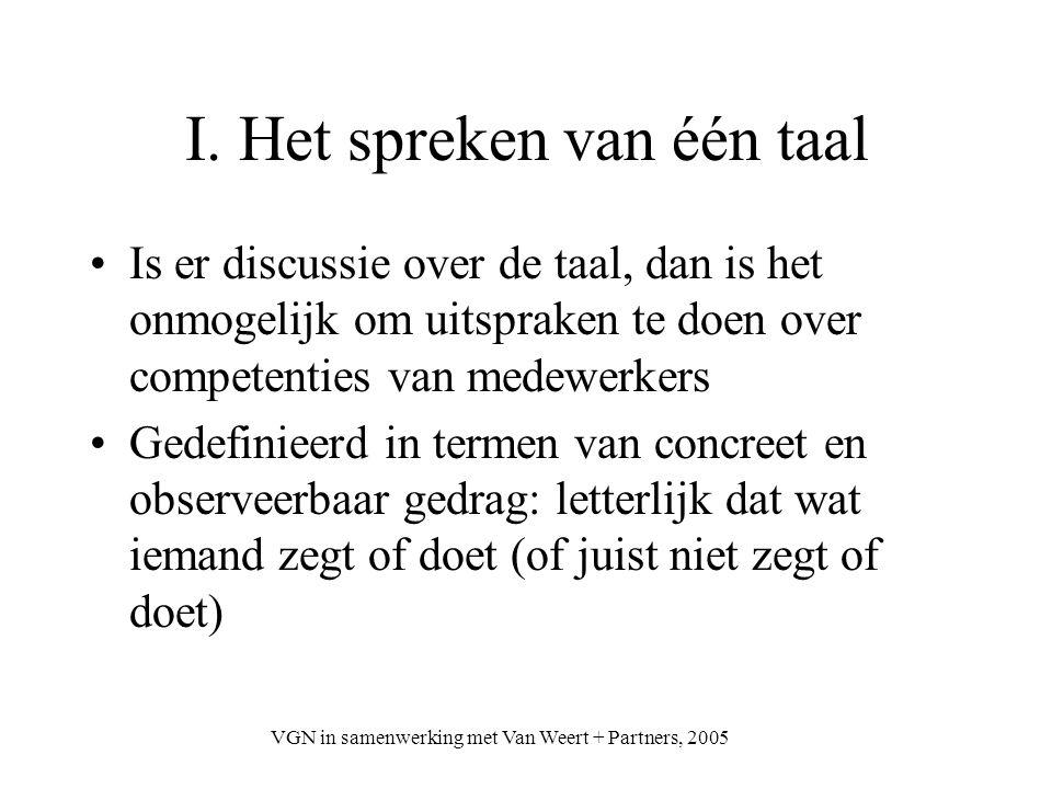VGN in samenwerking met Van Weert + Partners, 2005 I. Het spreken van één taal Is er discussie over de taal, dan is het onmogelijk om uitspraken te do