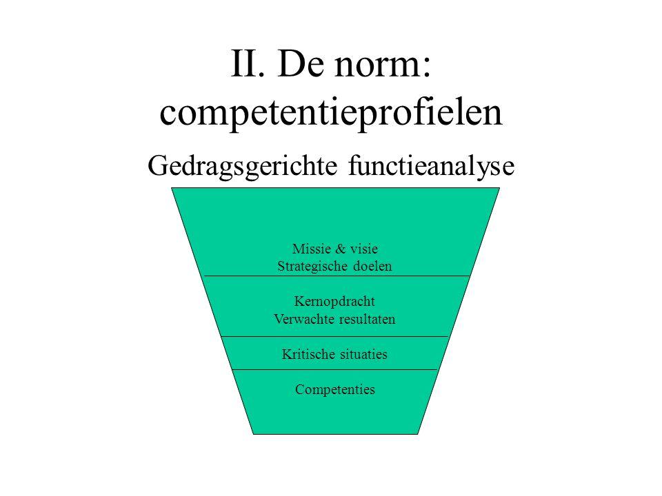 II. De norm: competentieprofielen Gedragsgerichte functieanalyse Missie & visie Strategische doelen Kernopdracht Verwachte resultaten Kritische situat