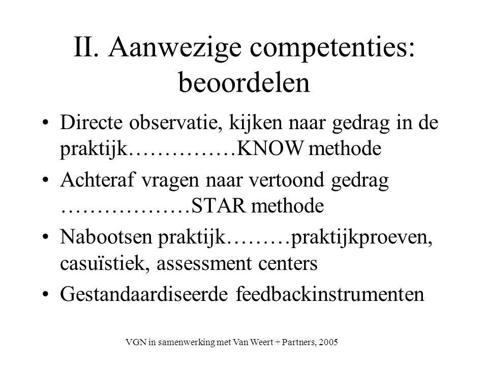VGN in samenwerking met Van Weert + Partners, 2005 II. Aanwezige competenties: beoordelen Directe observatie, kijken naar gedrag in de praktijk……………KN