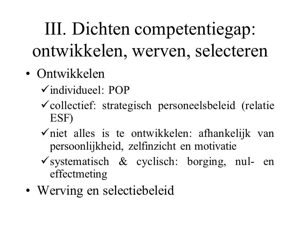 III. Dichten competentiegap: ontwikkelen, werven, selecteren Ontwikkelen individueel: POP collectief: strategisch personeelsbeleid (relatie ESF) niet