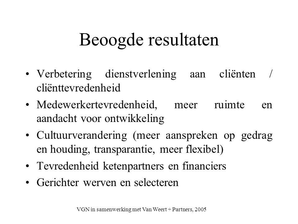 VGN in samenwerking met Van Weert + Partners, 2005 Beoogde resultaten Verbetering dienstverlening aan cliënten / cliënttevredenheid Medewerkertevreden