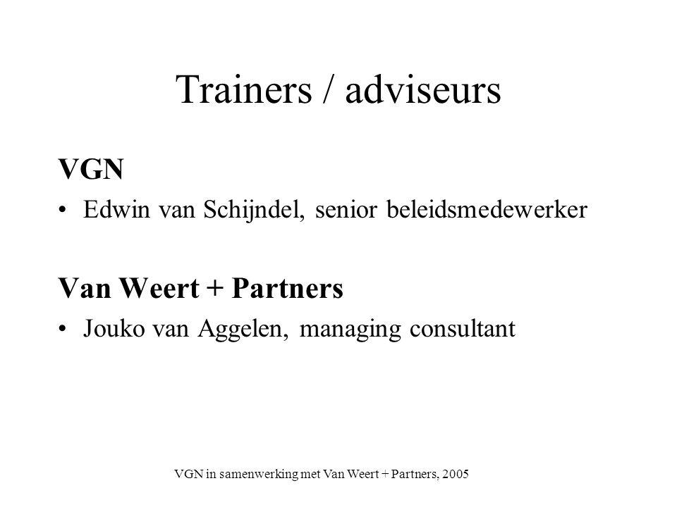 VGN in samenwerking met Van Weert + Partners, 2005 Hoofdlijnen 1.Kennismaking en verkennen vragen 2.Landelijk profiel competentiemanagement 3.Hoofdlijnen competentiemanagement 4.Instrumenten en technieken 5.De implementatie 6.Resultaten & effecten