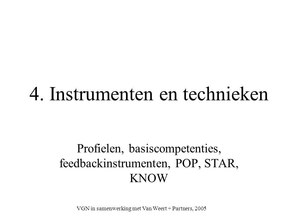 VGN in samenwerking met Van Weert + Partners, 2005 4. Instrumenten en technieken Profielen, basiscompetenties, feedbackinstrumenten, POP, STAR, KNOW