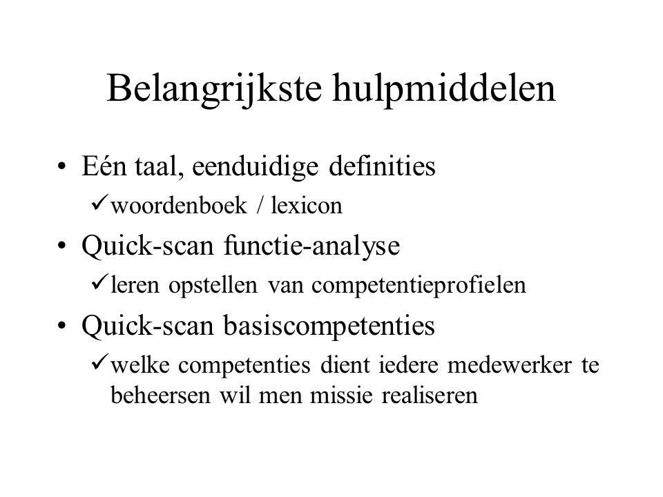 Belangrijkste hulpmiddelen Eén taal, eenduidige definities woordenboek / lexicon Quick-scan functie-analyse leren opstellen van competentieprofielen Q