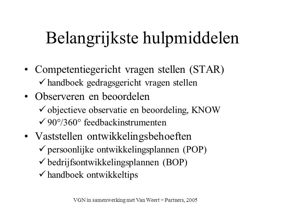 VGN in samenwerking met Van Weert + Partners, 2005 Één taal Eenduidige definities, zorgen dat iedereen het over hetzelfde heeft, in termen van concreet en observeerbaar gedrag (wat doet of zegt iemand...) Ontwikkelen woordenboek/competentielexicon zelf/intern.