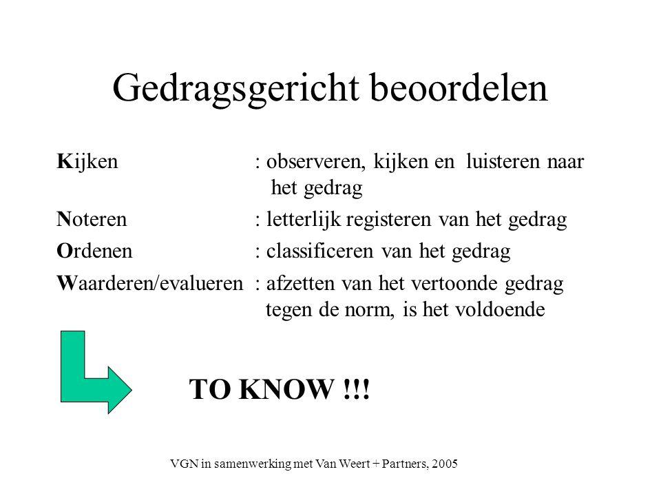 VGN in samenwerking met Van Weert + Partners, 2005 Gedragsgericht beoordelen Kijken : observeren, kijken en luisteren naar het gedrag Noteren: letterl