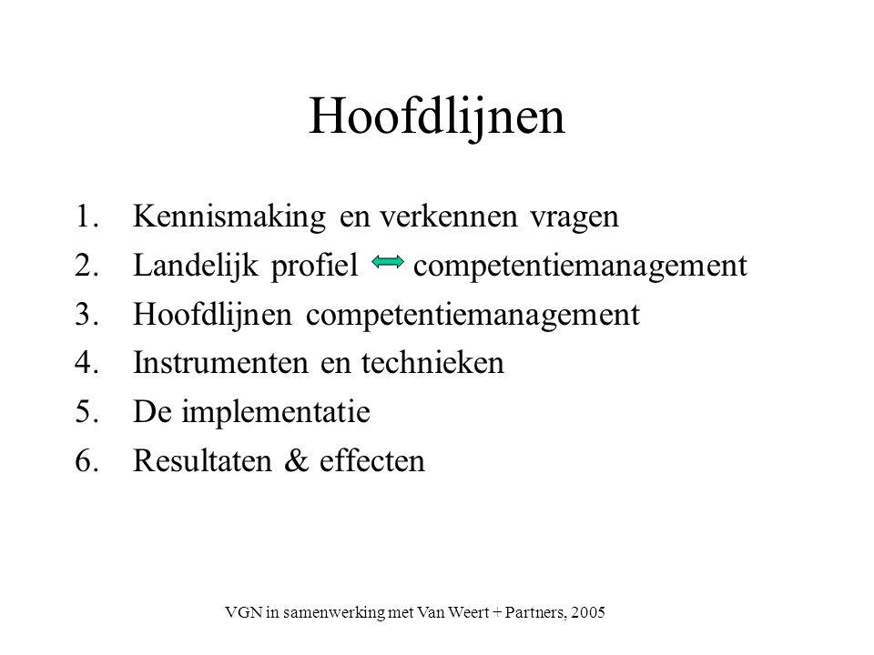 VGN in samenwerking met Van Weert + Partners, 2005 Hoofdlijnen 1.Kennismaking en verkennen vragen 2.Landelijk profiel competentiemanagement 3.Hoofdlij