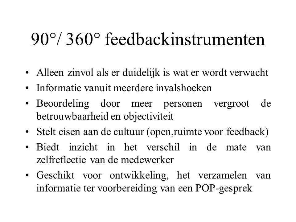 90°/ 360° feedbackinstrumenten Alleen zinvol als er duidelijk is wat er wordt verwacht Informatie vanuit meerdere invalshoeken Beoordeling door meer p