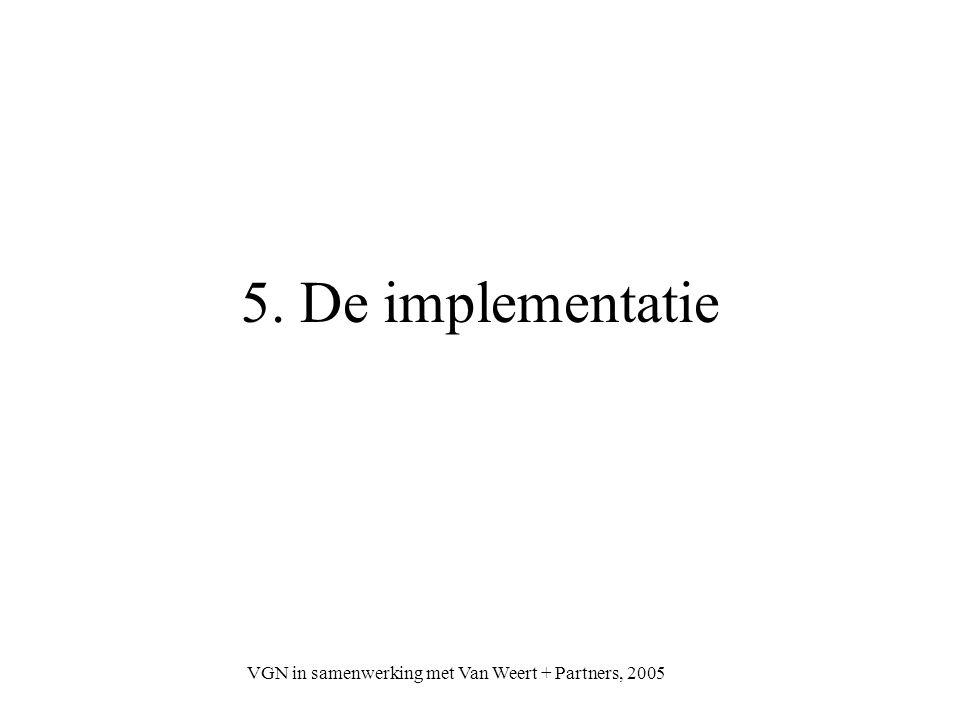 VGN in samenwerking met Van Weert + Partners, 2005 Randvoorwaarden CM Commitment en inspanning van de top Creëren van draagvlak bij medewerkers Beoordelen mag en is noodzakelijk Uitpakken en doorpakken Gefaseerd in de tijd, stap voor stap Tijdig evalueren, borging in processen Train leidinggevenden in beoordelen en coachen
