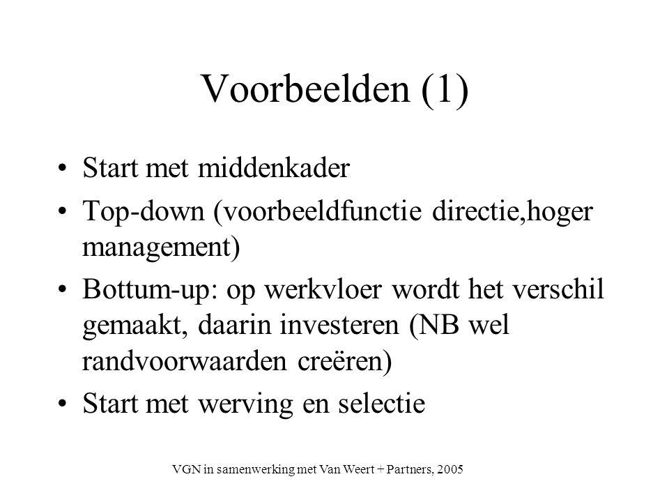 VGN in samenwerking met Van Weert + Partners, 2005 Voorbeelden (2) Start met POP's Project kleinschalig wonen (vaststellen profielen, selecteren medewerkers, etc.) Gewoon beginnen (niet onder de noemer competentiemanagement)