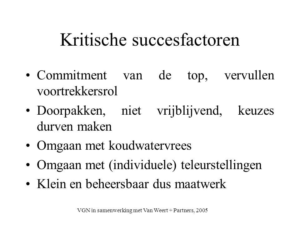 VGN in samenwerking met Van Weert + Partners, 2005 Kritische succesfactoren Commitment van de top, vervullen voortrekkersrol Doorpakken, niet vrijblij