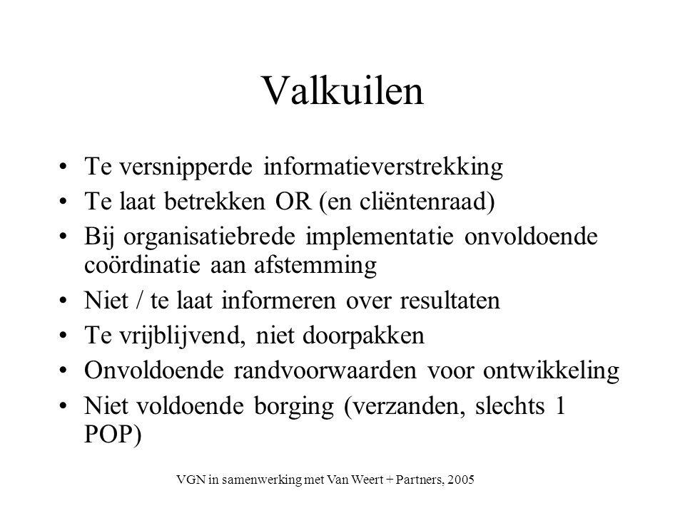 VGN in samenwerking met Van Weert + Partners, 2005 Valkuilen Te versnipperde informatieverstrekking Te laat betrekken OR (en cliëntenraad) Bij organis