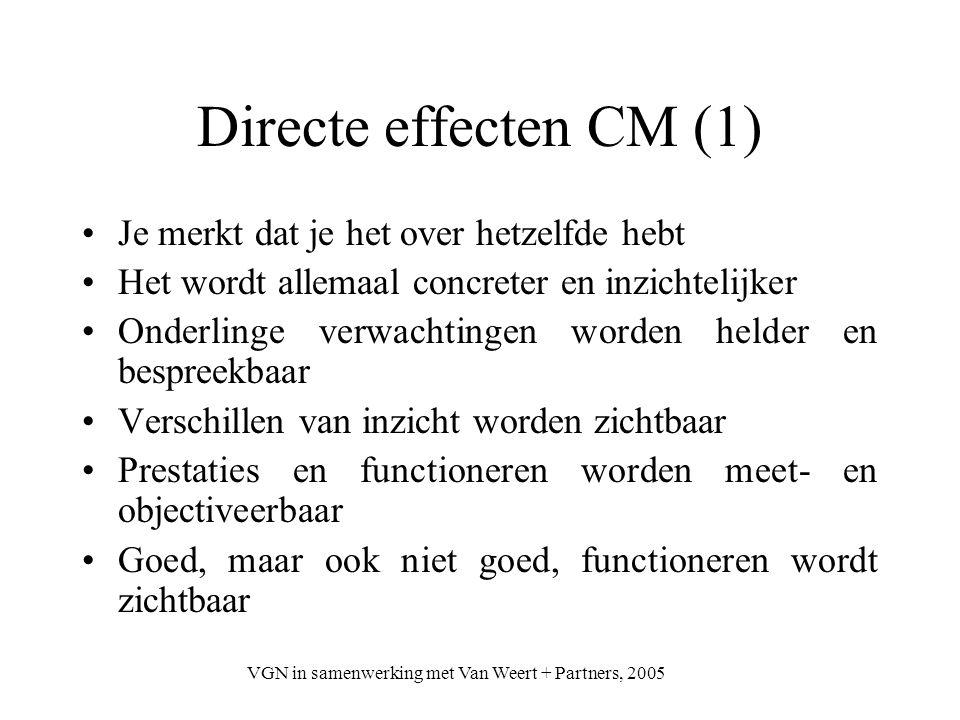 VGN in samenwerking met Van Weert + Partners, 2005 Directe effecten CM(2) Helderheid over keuzes (op individueel en op organisatieniveau) Biedt kapstok, is anker voor veranderingen in de organisatie Maakt veranderingen inzichtelijk en transparant Geeft medewerkers handvat om moeilijke situaties bespreekbaar te maken Makkelijker om elkaar feedback te geven Handvat voor coaching en ontwikkeling
