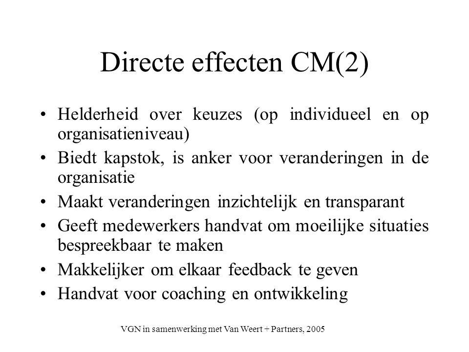 VGN in samenwerking met Van Weert + Partners, 2005 Directe effecten CM(2) Helderheid over keuzes (op individueel en op organisatieniveau) Biedt kapsto