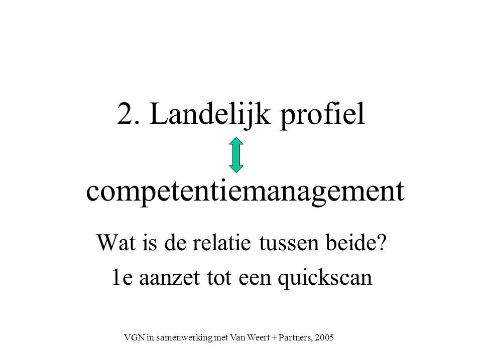 VGN in samenwerking met Van Weert + Partners, 2005 2. Landelijk profiel competentiemanagement Wat is de relatie tussen beide? 1e aanzet tot een quicks