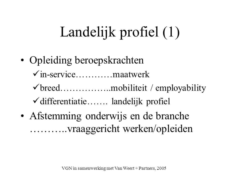 VGN in samenwerking met Van Weert + Partners, 2005 Landelijk profiel (1) Opleiding beroepskrachten in-service…………maatwerk breed……………..mobiliteit / emp