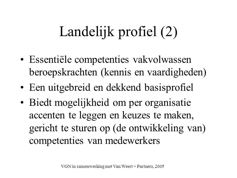 VGN in samenwerking met Van Weert + Partners, 2005 Landelijk profiel (2) Essentiële competenties vakvolwassen beroepskrachten (kennis en vaardigheden)
