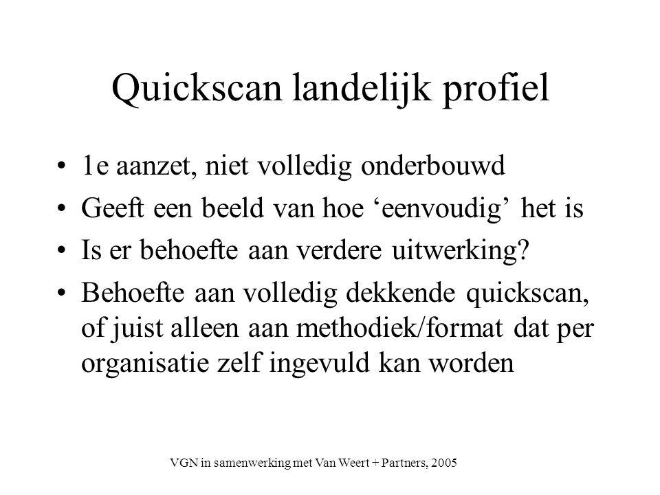 VGN in samenwerking met Van Weert + Partners, 2005 Quickscan landelijk profiel 1e aanzet, niet volledig onderbouwd Geeft een beeld van hoe 'eenvoudig'