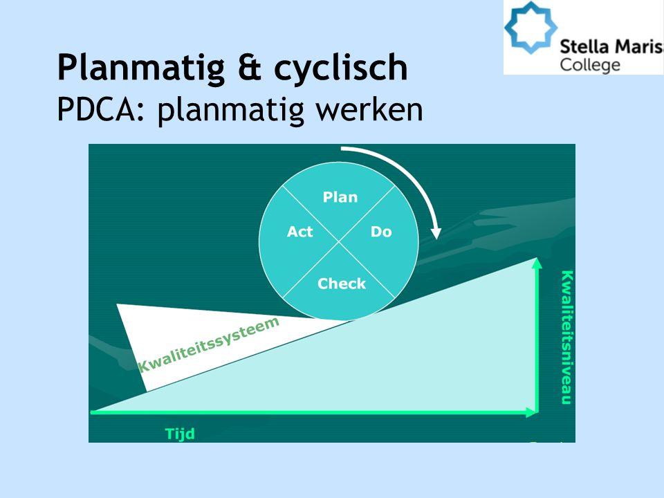 Planmatig & cyclisch PDCA: planmatig werken
