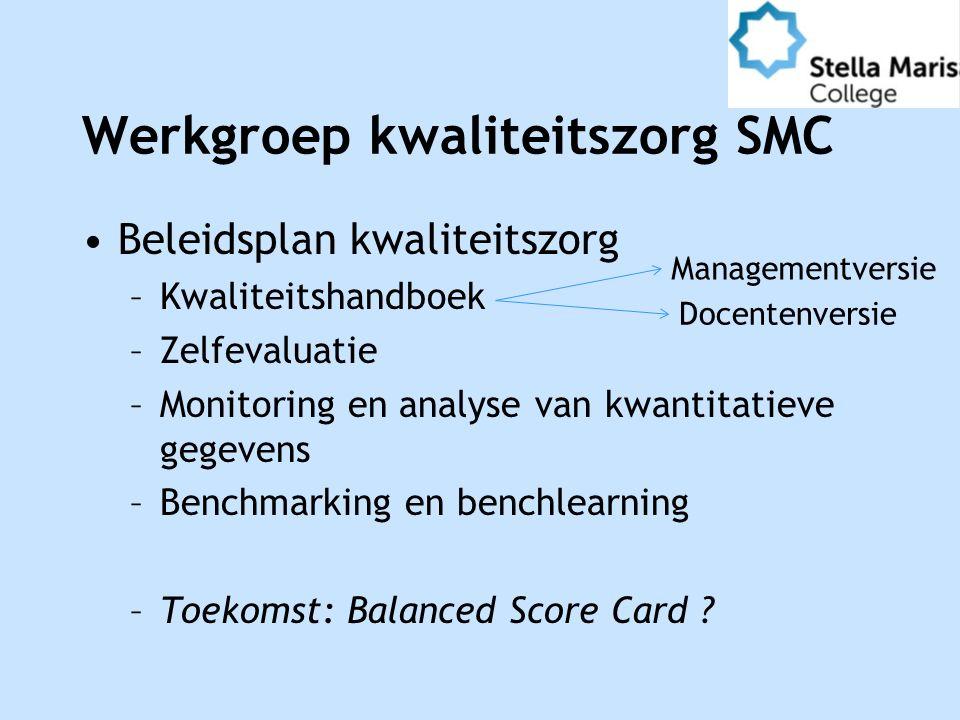 Werkgroep kwaliteitszorg SMC Beleidsplan kwaliteitszorg –Kwaliteitshandboek –Zelfevaluatie –Monitoring en analyse van kwantitatieve gegevens –Benchmarking en benchlearning –Toekomst: Balanced Score Card .