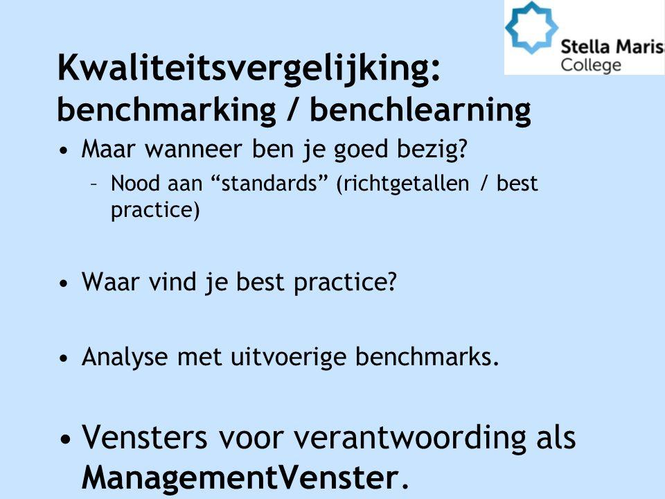 Kwaliteitsvergelijking: benchmarking / benchlearning Maar wanneer ben je goed bezig.