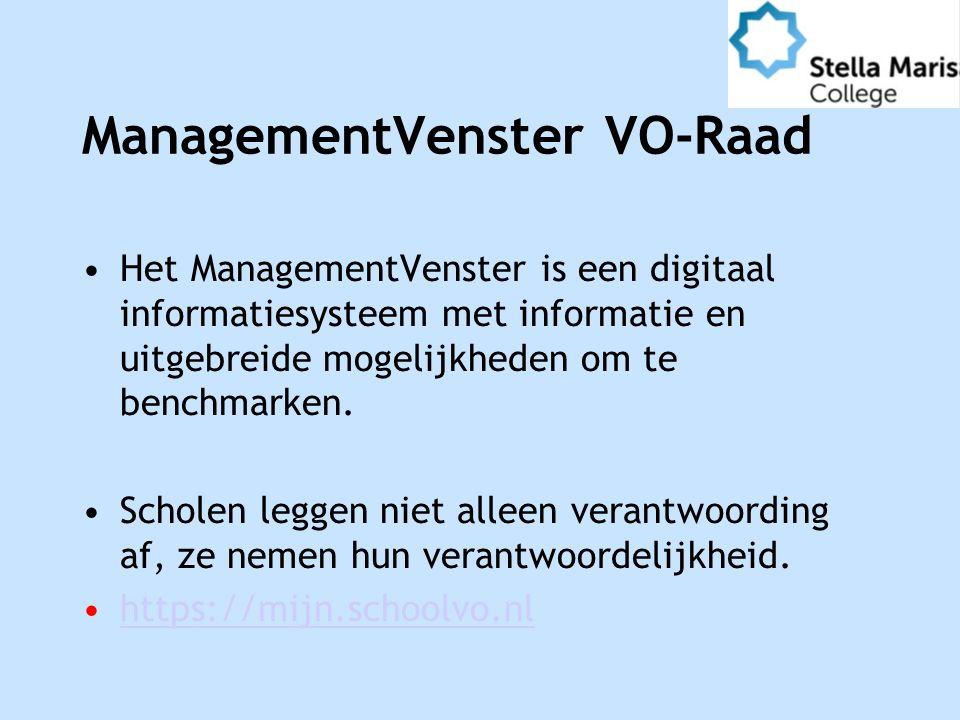Het ManagementVenster is een digitaal informatiesysteem met informatie en uitgebreide mogelijkheden om te benchmarken.