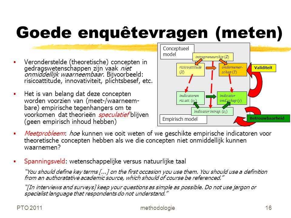 PTO 2011methodologie16 Goede enquêtevragen (meten) ondernemer- schap (Y) risicoattitude (X) Conceptueel model Empirisch model indicatoren ris.att.
