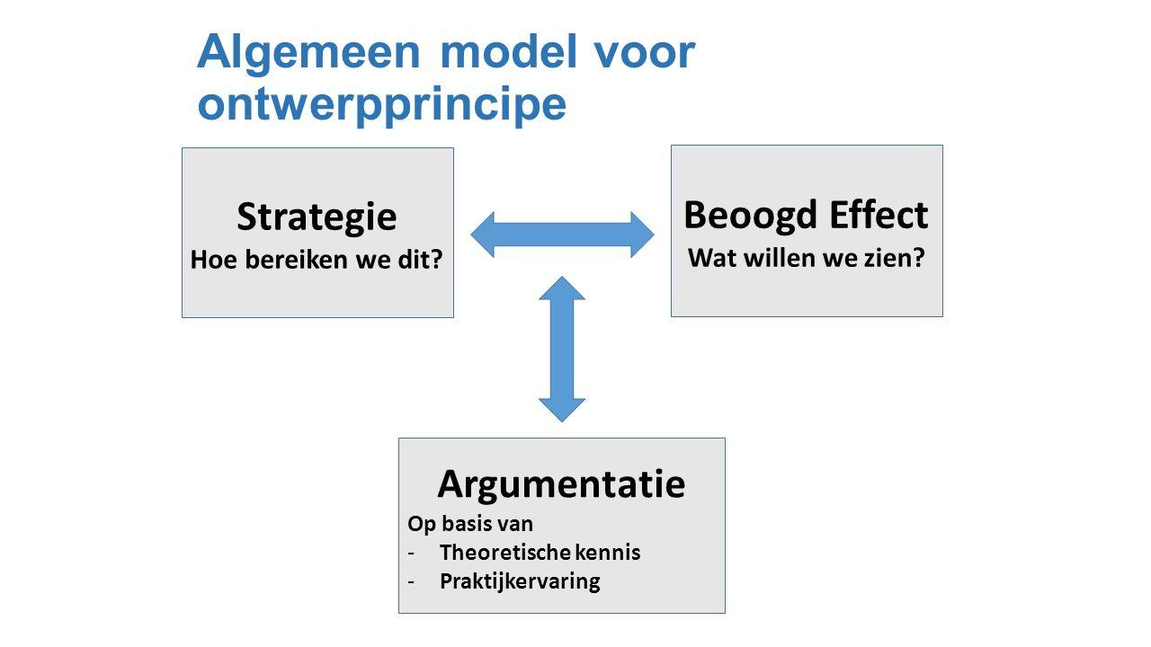 Algemeen model voor ontwerpprincipe Strategie Hoe bereiken we dit.