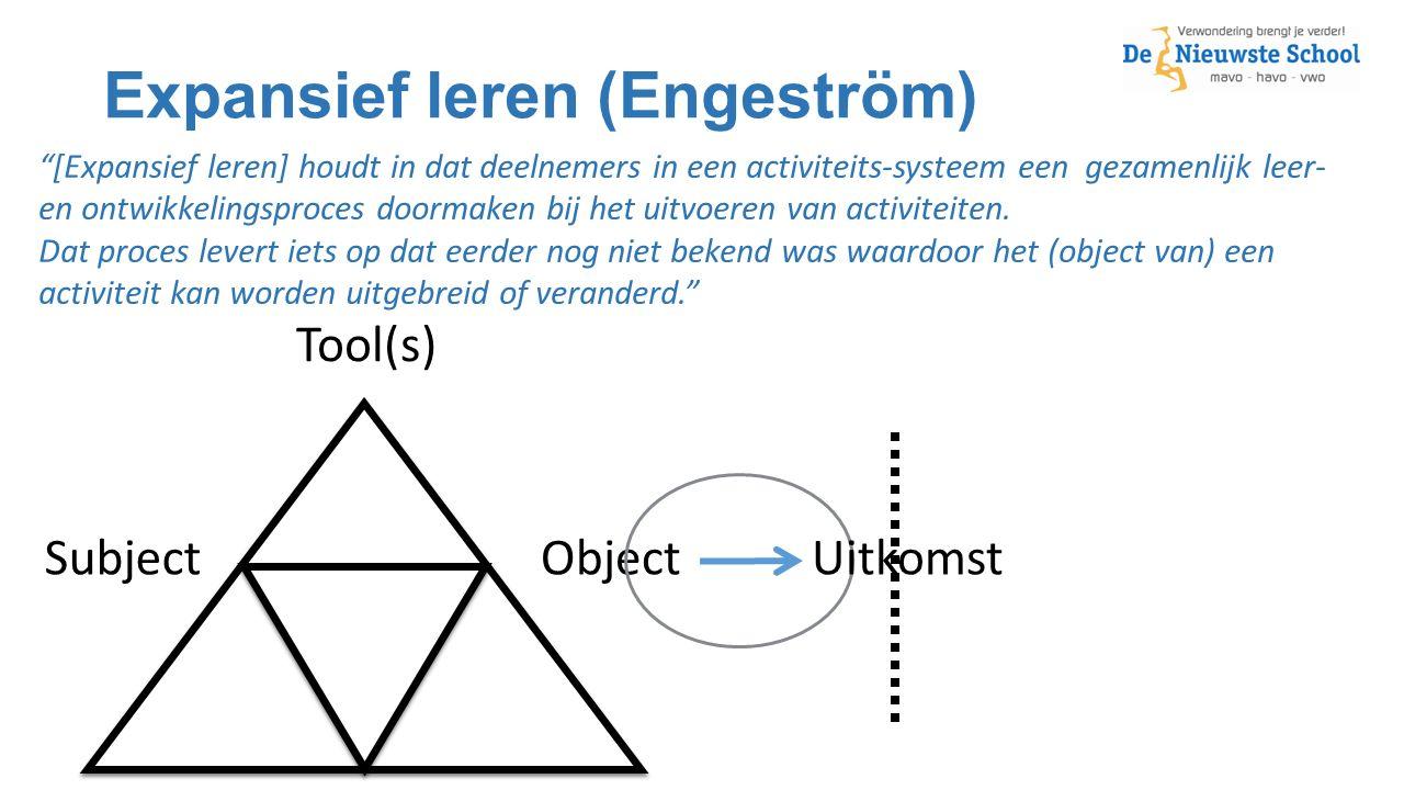 Tool(s) SubjectObjectUitkomst Expansief leren (Engeström) [Expansief leren] houdt in dat deelnemers in een activiteits-systeem een gezamenlijk leer- en ontwikkelingsproces doormaken bij het uitvoeren van activiteiten.