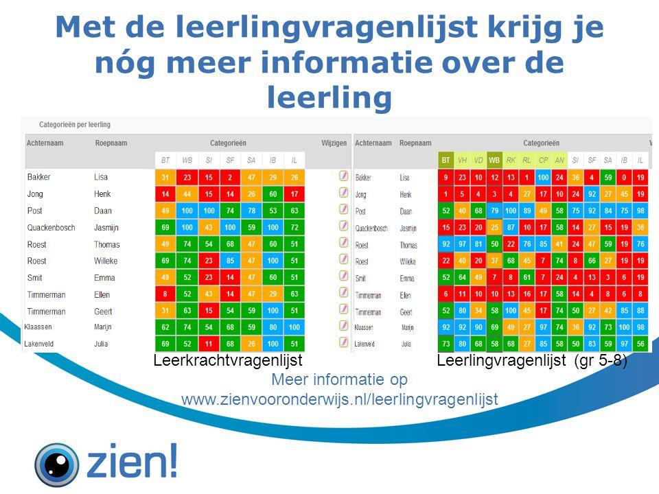 Met de leerlingvragenlijst krijg je nóg meer informatie over de leerling LeerkrachtvragenlijstLeerlingvragenlijst (gr 5-8) Meer informatie op www.zienvooronderwijs.nl/leerlingvragenlijst