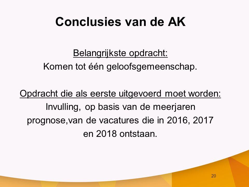 20 Conclusies van de AK Belangrijkste opdracht: Komen tot één geloofsgemeenschap. Opdracht die als eerste uitgevoerd moet worden: Invulling, op basis