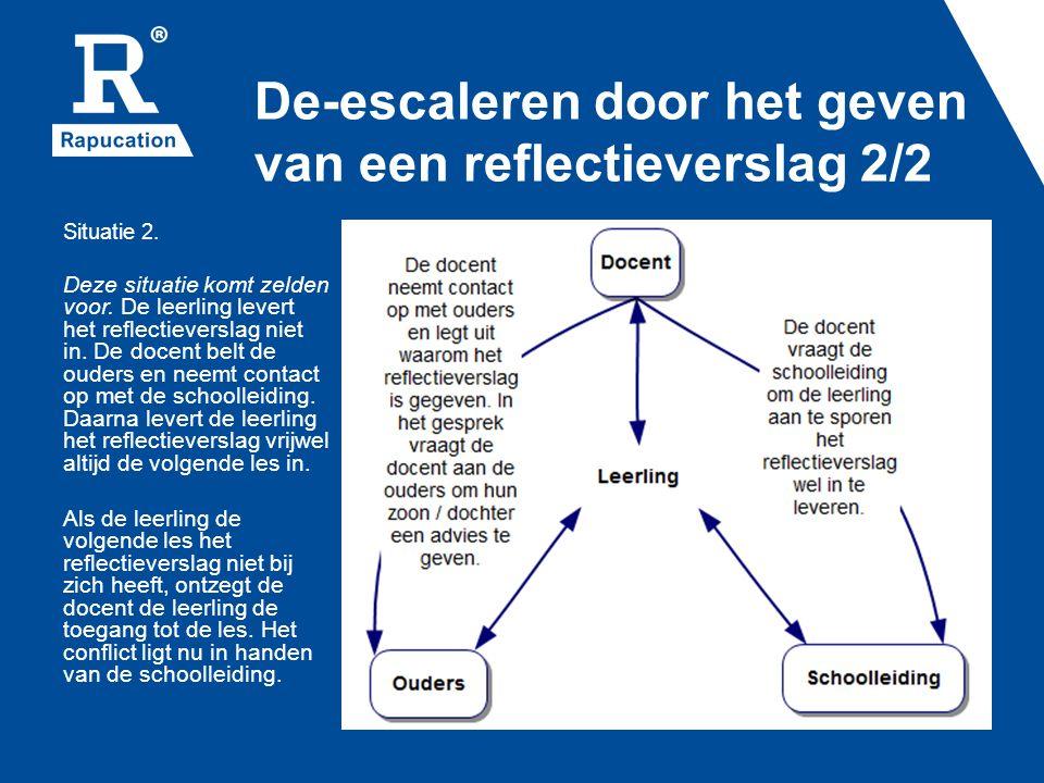 De-escaleren door het geven van een reflectieverslag 2/2 Situatie 2. Deze situatie komt zelden voor. De leerling levert het reflectieverslag niet in.