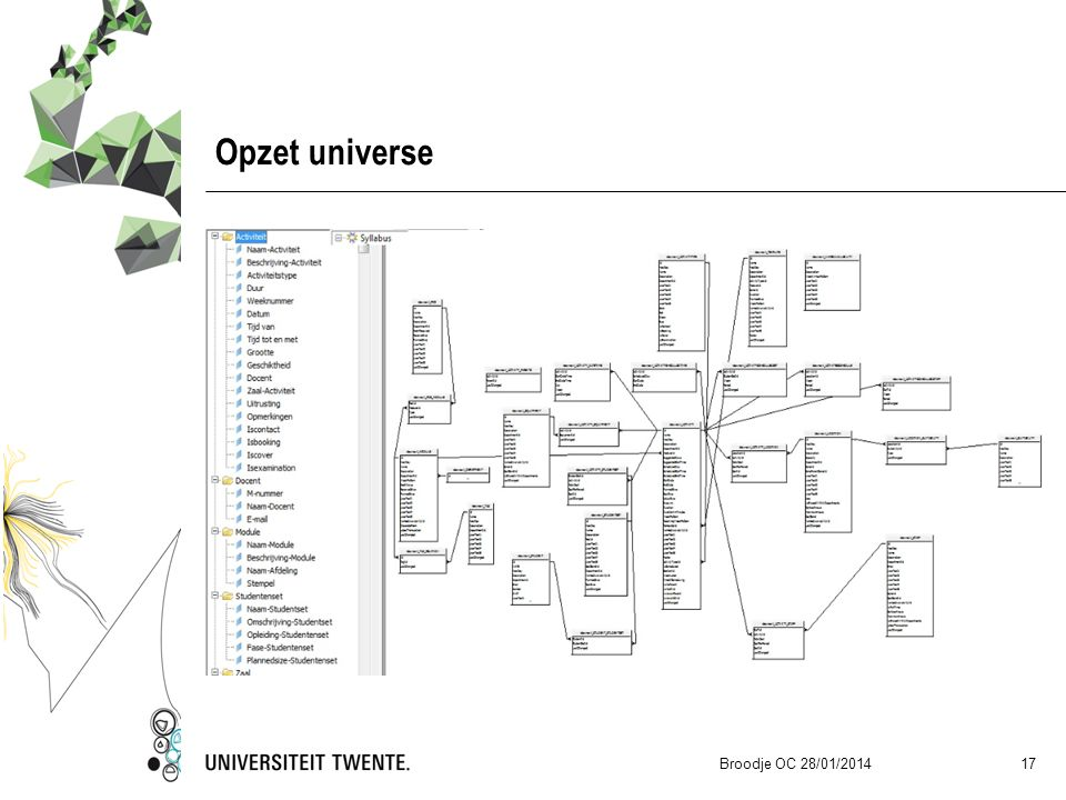 Opzet universe Broodje OC 28/01/2014 17