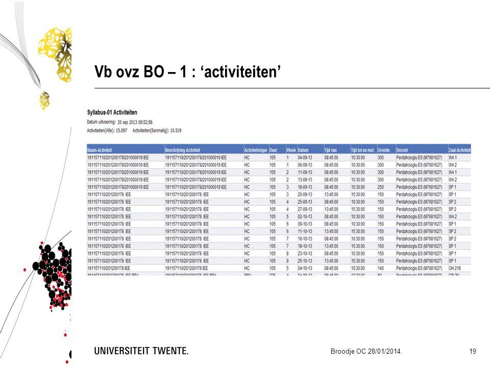 Vb ovz BO – 1 : 'activiteiten' Broodje OC 28/01/2014 19