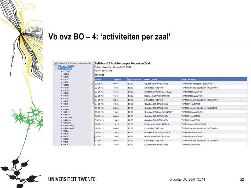 Vb ovz BO – 4: 'activiteiten per zaal' Broodje OC 28/01/2014 22