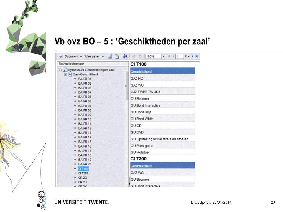 Vb ovz BO – 5 : 'Geschiktheden per zaal' Broodje OC 28/01/2014 23