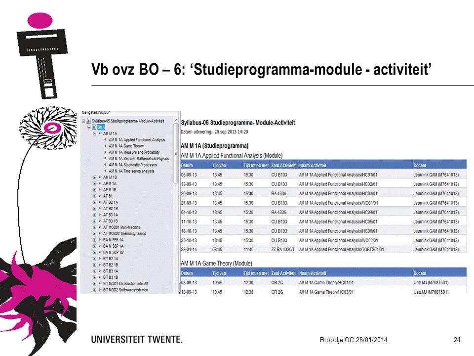 Vb ovz BO – 6: 'Studieprogramma-module - activiteit' Broodje OC 28/01/2014 24