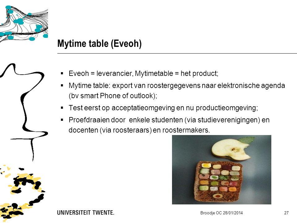 Mytime table (Eveoh)  Eveoh = leverancier, Mytimetable = het product;  Mytime table: export van roostergegevens naar elektronische agenda (bv smart Phone of outlook);  Test eerst op acceptatieomgeving en nu productieomgeving;  Proefdraaien door enkele studenten (via studieverenigingen) en docenten (via roosteraars) en roostermakers.