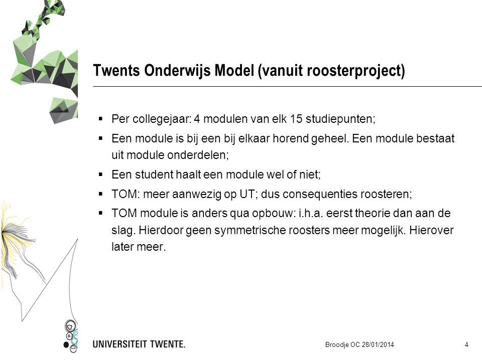 Twents Onderwijs Model (vanuit roosterproject)  Per collegejaar: 4 modulen van elk 15 studiepunten;  Een module is bij een bij elkaar horend geheel.