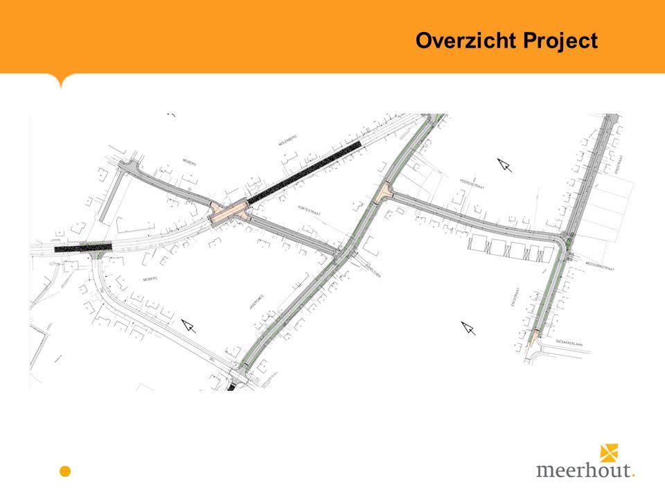 Overzicht Project