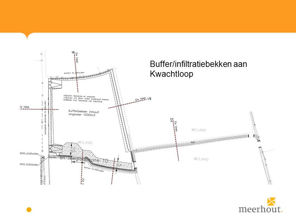 Buffer/infiltratiebekken aan Kwachtloop