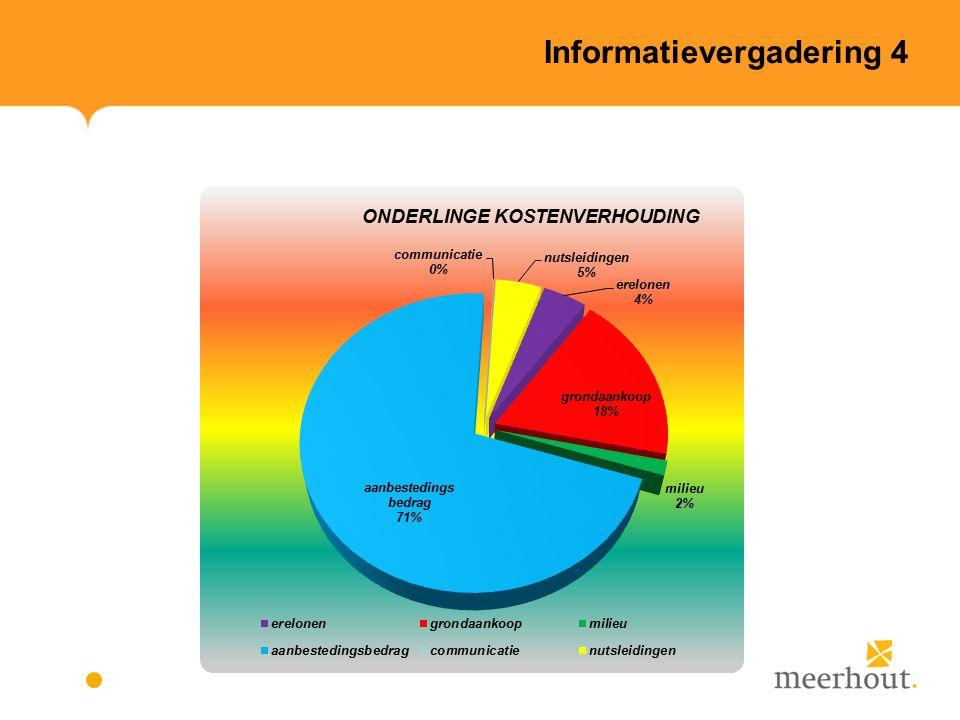 50 Wetgeving Keuring van privé installatie ( vanaf 1 juli 2011) : Verplichting sinds 1 juli 2011 ≈ controle van de afkoppelingswerken op privé-domein Achtergrondinfo wetgeving : Wanneer.
