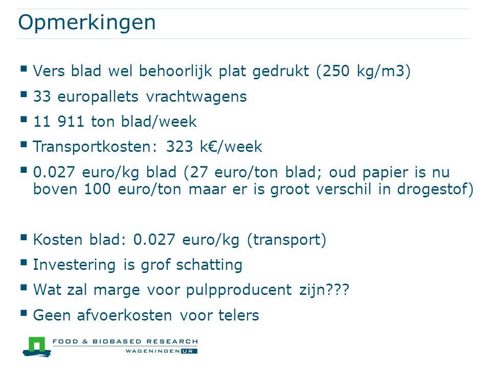 Opmerkingen  Vers blad wel behoorlijk plat gedrukt (250 kg/m3)  33 europallets vrachtwagens  11 911 ton blad/week  Transportkosten: 323 k€/week 