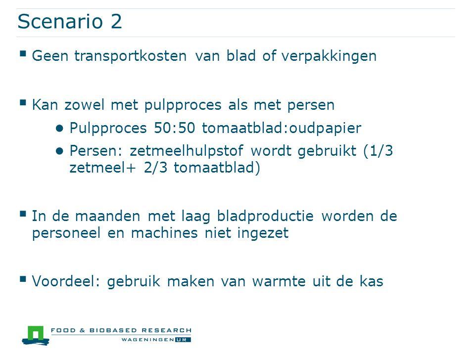 Scenario 2  Geen transportkosten van blad of verpakkingen  Kan zowel met pulpproces als met persen ● Pulpproces 50:50 tomaatblad:oudpapier ● Persen: